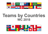 World Cup 2018 teams by countries